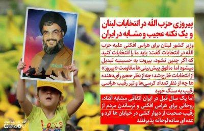 ان حزب الله هم الغالبون